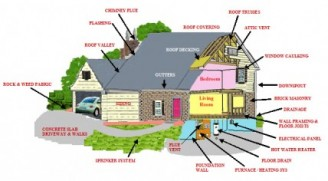 home systems image
